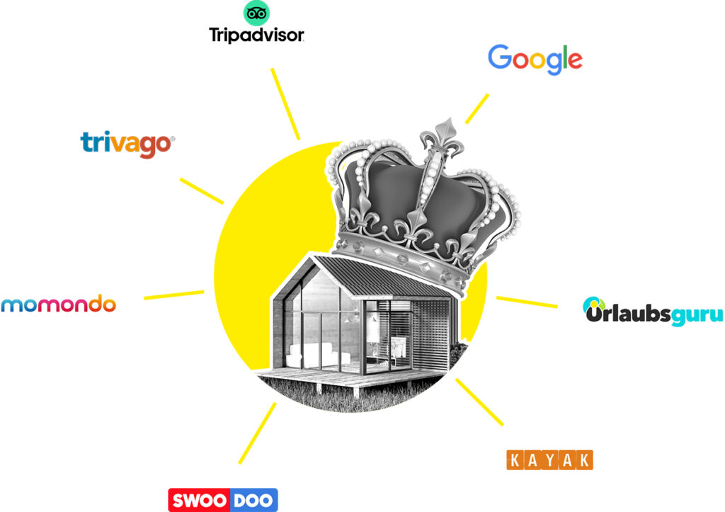 Google Hotel Ads & Metasuchen